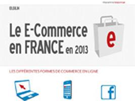 Quelques chiffres clés et tendances du e-commerce en France en 2013